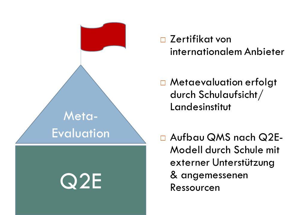 Q2E Meta-Evaluation Zertifikat von internationalem Anbieter