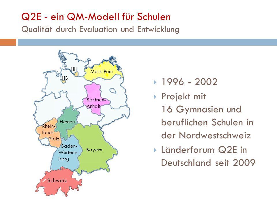 Q2E - ein QM-Modell für Schulen Qualität durch Evaluation und Entwicklung