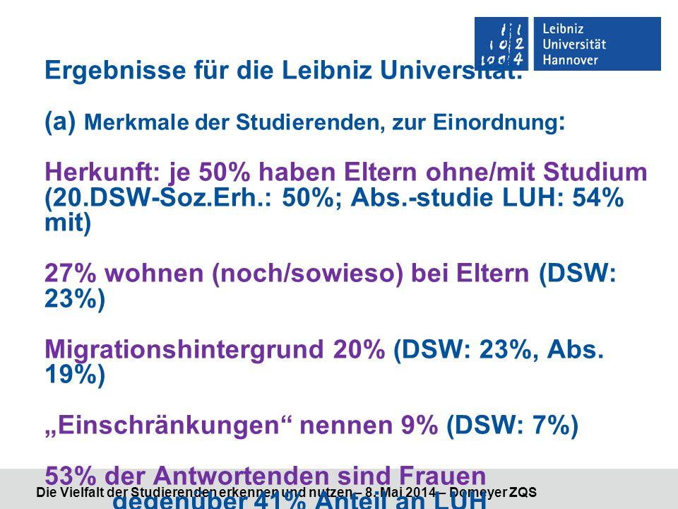 """Ergebnisse für die Leibniz Universität: (a) Merkmale der Studierenden, zur Einordnung: Herkunft: je 50% haben Eltern ohne/mit Studium (20.DSW-Soz.Erh.: 50%; Abs.-studie LUH: 54% mit) 27% wohnen (noch/sowieso) bei Eltern (DSW: 23%) Migrationshintergrund 20% (DSW: 23%, Abs. 19%) """"Einschränkungen nennen 9% (DSW: 7%) 53% der Antwortenden sind Frauen gegenüber 41% Anteil an LUH Studierenden"""