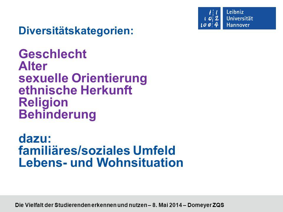 Diversitätskategorien: Geschlecht Alter sexuelle Orientierung ethnische Herkunft Religion Behinderung dazu: familiäres/soziales Umfeld Lebens- und Wohnsituation