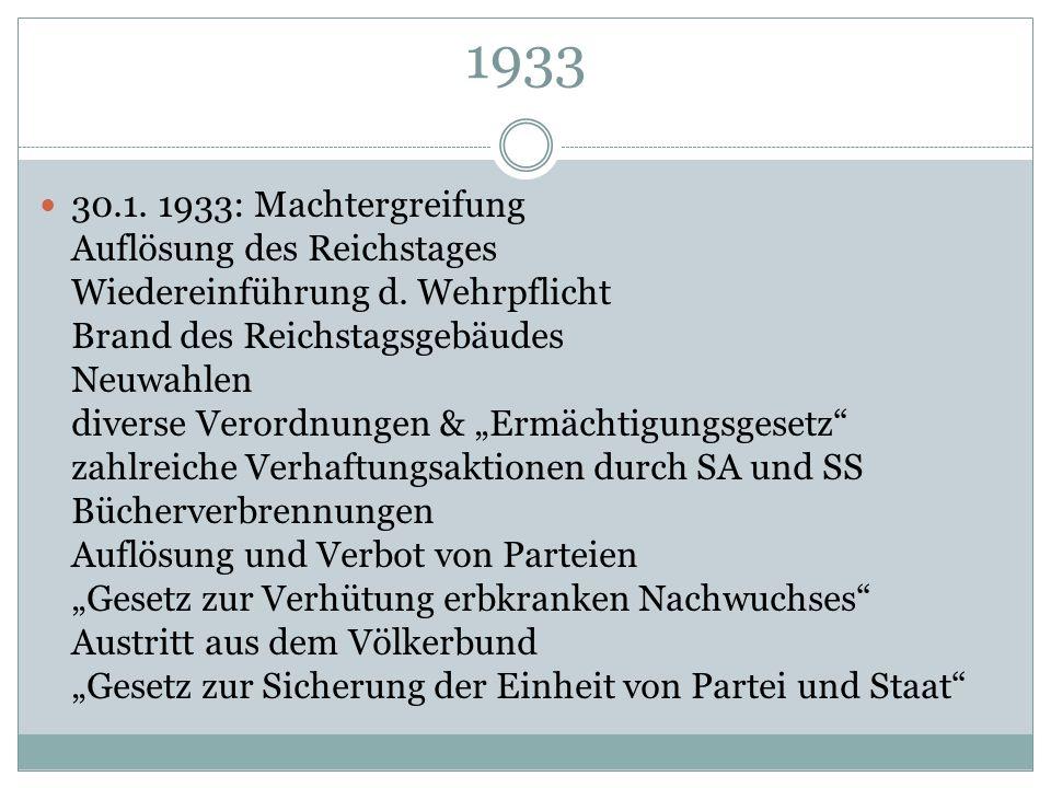 1933 30.1. 1933: Machtergreifung Auflösung des Reichstages