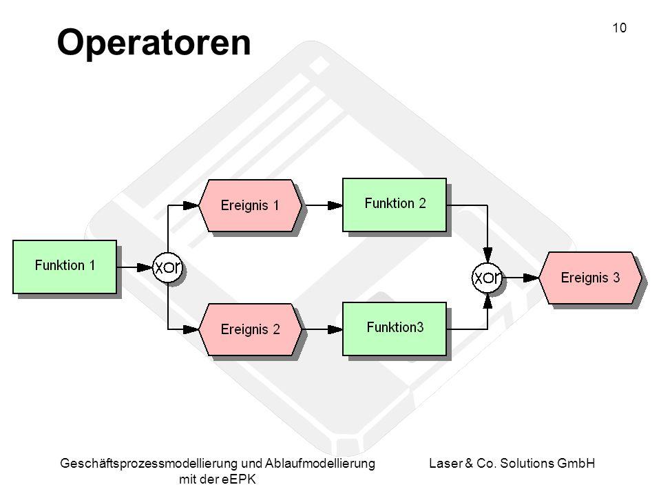 Operatoren Geschäftsprozessmodellierung und Ablaufmodellierung mit der eEPK.