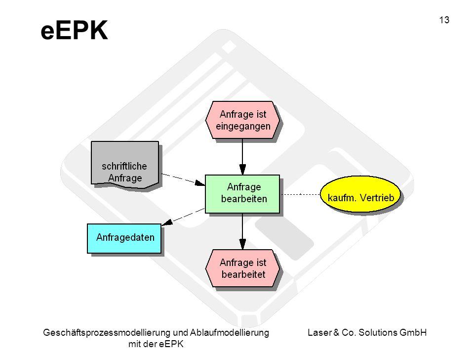 eEPK Geschäftsprozessmodellierung und Ablaufmodellierung mit der eEPK