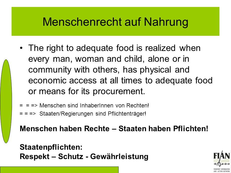 Menschenrecht auf Nahrung