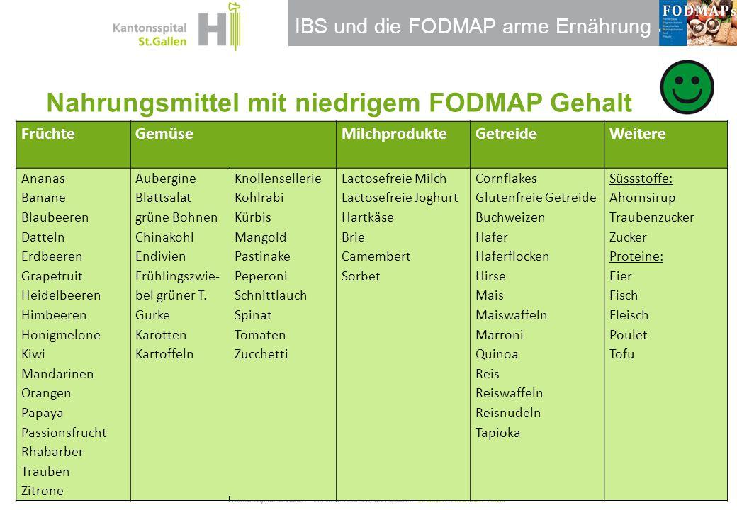 Nahrungsmittel mit niedrigem FODMAP Gehalt