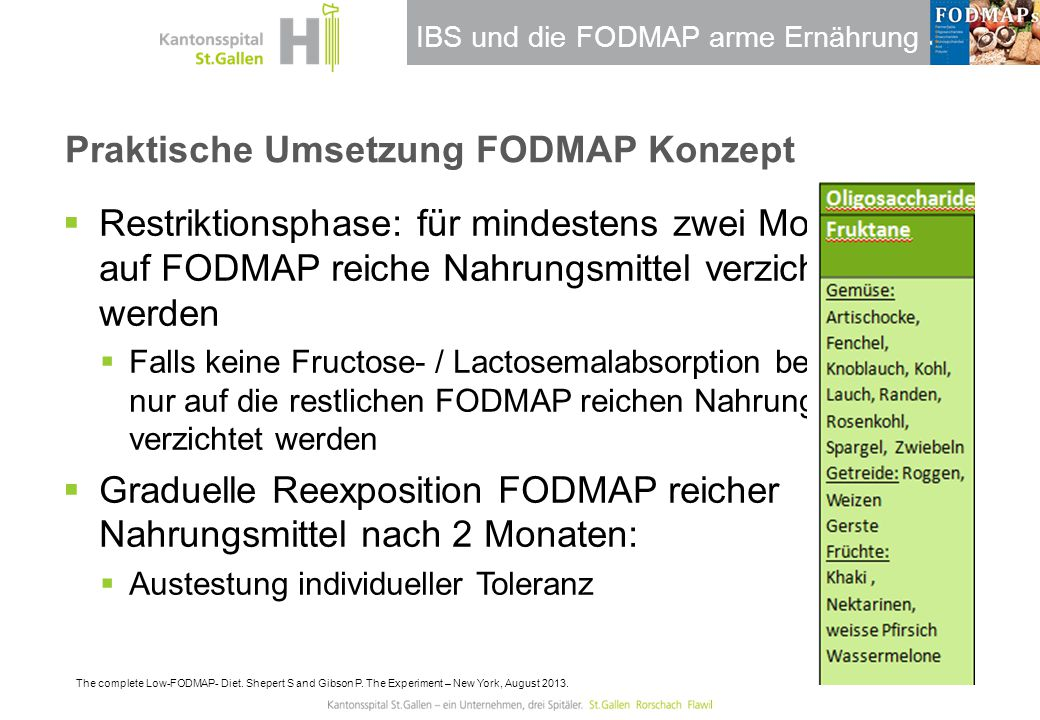 Praktische Umsetzung FODMAP Konzept