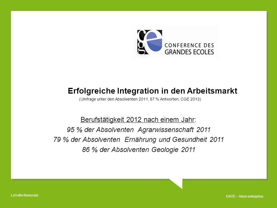 Erfolgreiche Integration in den Arbeitsmarkt