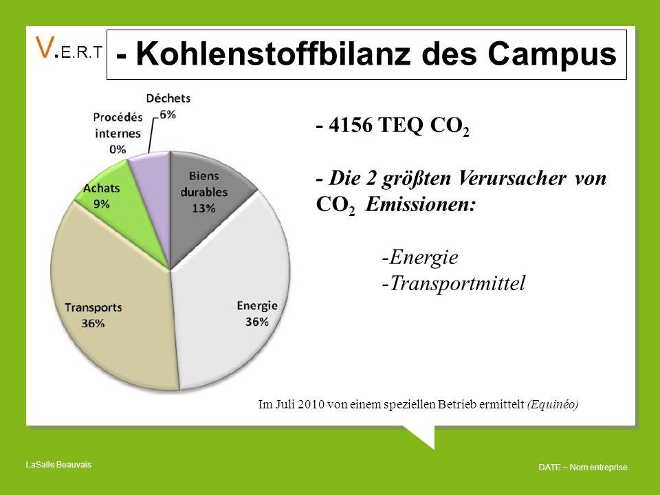 - Kohlenstoffbilanz des Campus