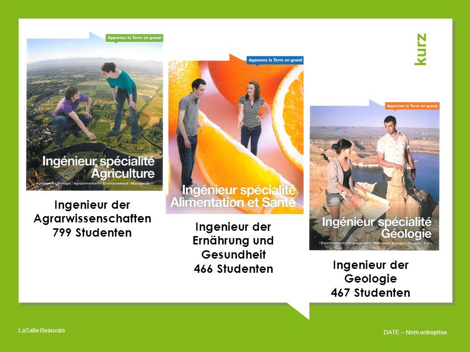 kurz Ingenieur der Agrarwissenschaften799 Studenten