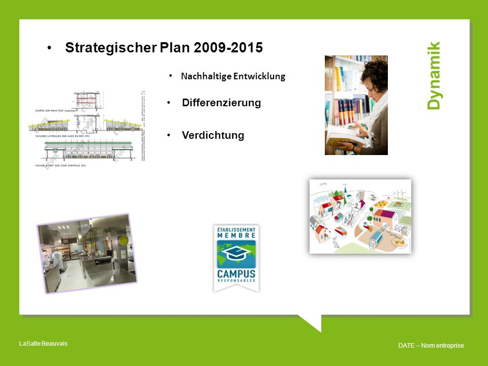 Dynamik Strategischer Plan 2009-2015 Differenzierung Verdichtung