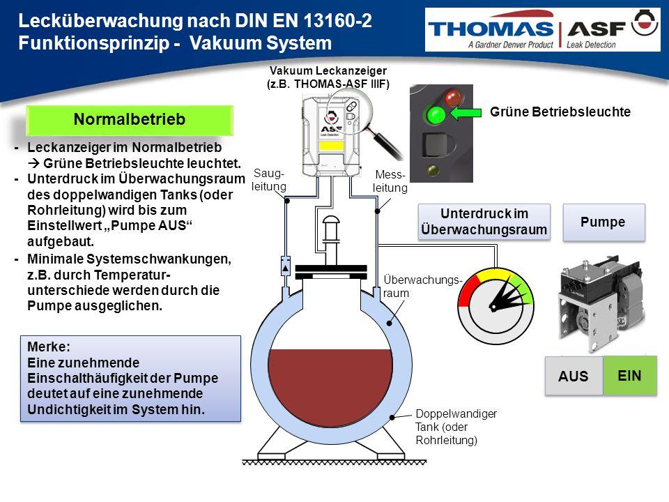 Vakuum Leckanzeiger (z.B. THOMAS-ASF IIIF)