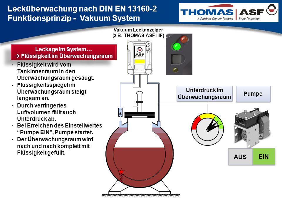 Lecküberwachung nach DIN EN 13160-2 Funktionsprinzip - Vakuum System