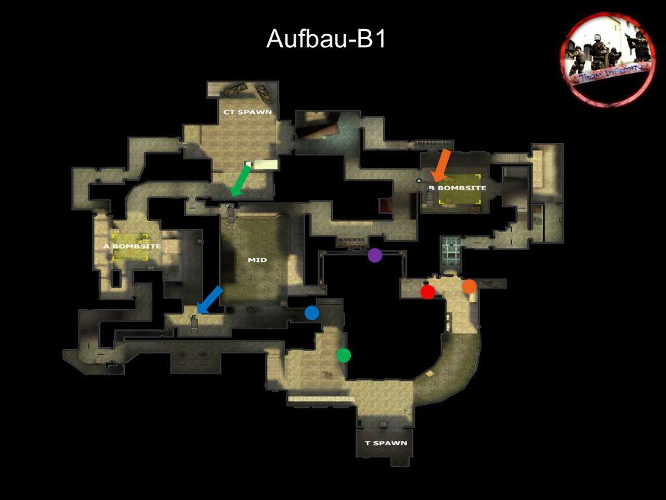 Aufbau-B1