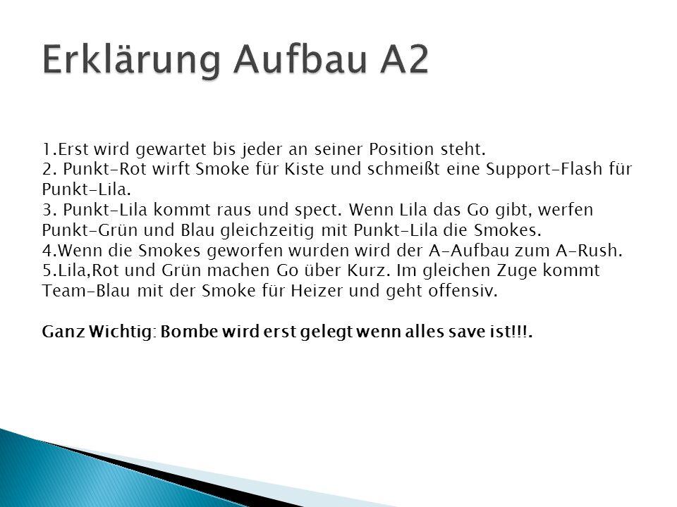 Erklärung Aufbau A2 1.Erst wird gewartet bis jeder an seiner Position steht.
