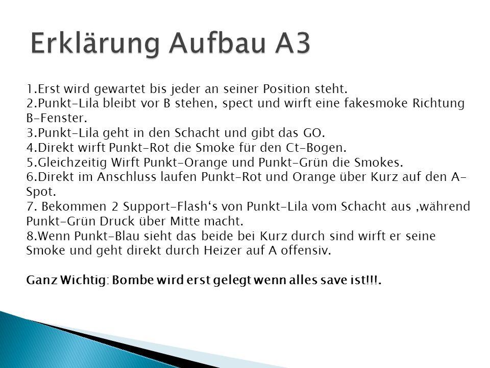 Erklärung Aufbau A3 1.Erst wird gewartet bis jeder an seiner Position steht.