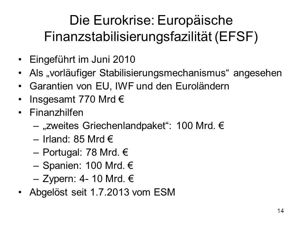 Die Eurokrise: Europäische Finanzstabilisierungsfazilität (EFSF)