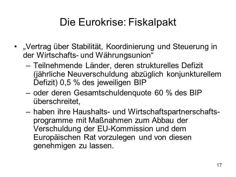 Die Eurokrise: Fiskalpakt