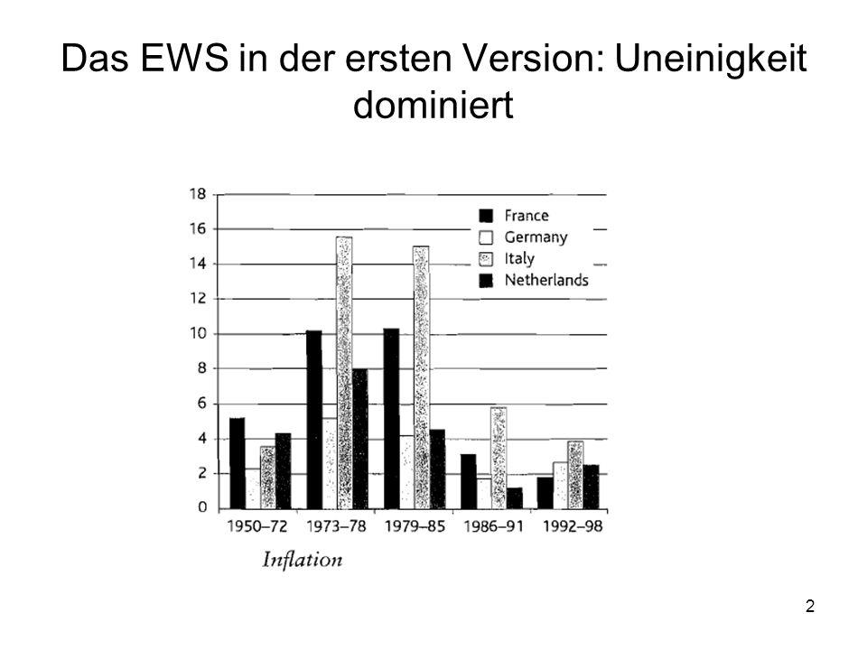 Das EWS in der ersten Version: Uneinigkeit dominiert