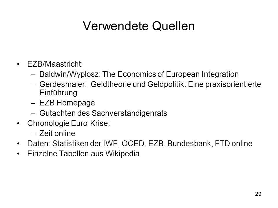 Verwendete Quellen EZB/Maastricht:
