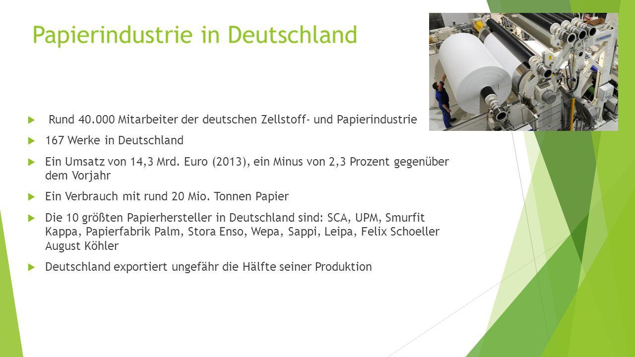 Rund 40.000 Mitarbeiter der deutschen Zellstoff- und Papierindustrie