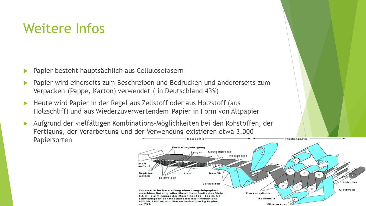 Weitere Infos Papier besteht hauptsächlich aus Cellulosefasern