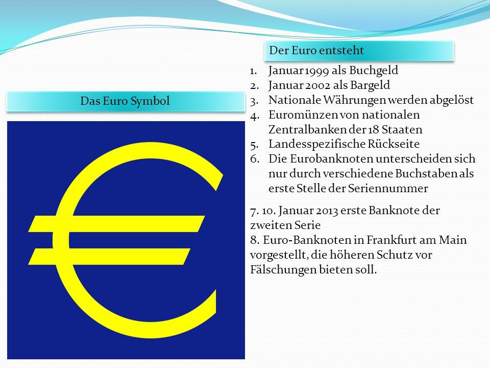 Der Euro entsteht Januar 1999 als Buchgeld. Januar 2002 als Bargeld. Nationale Währungen werden abgelöst.