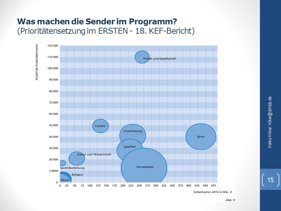 Was machen die Sender im Programm. (Prioritätensetzung im ERSTEN - 18