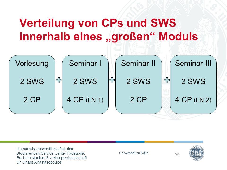 """Verteilung von CPs und SWS innerhalb eines """"großen Moduls"""