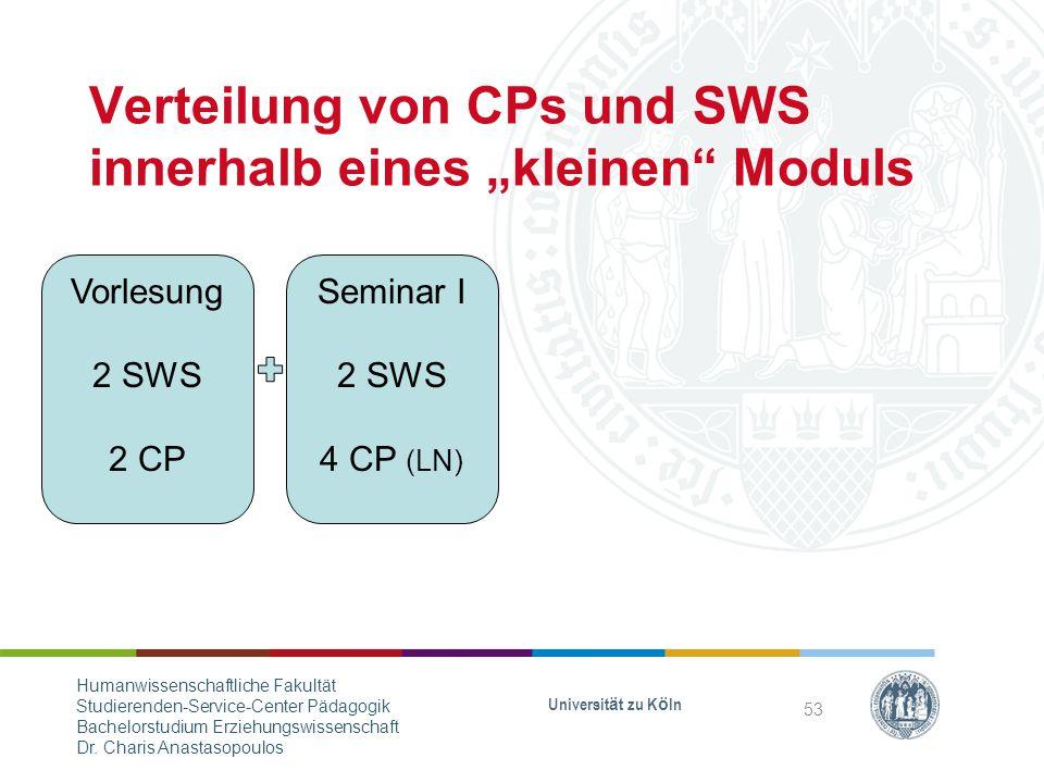 """Verteilung von CPs und SWS innerhalb eines """"kleinen Moduls"""