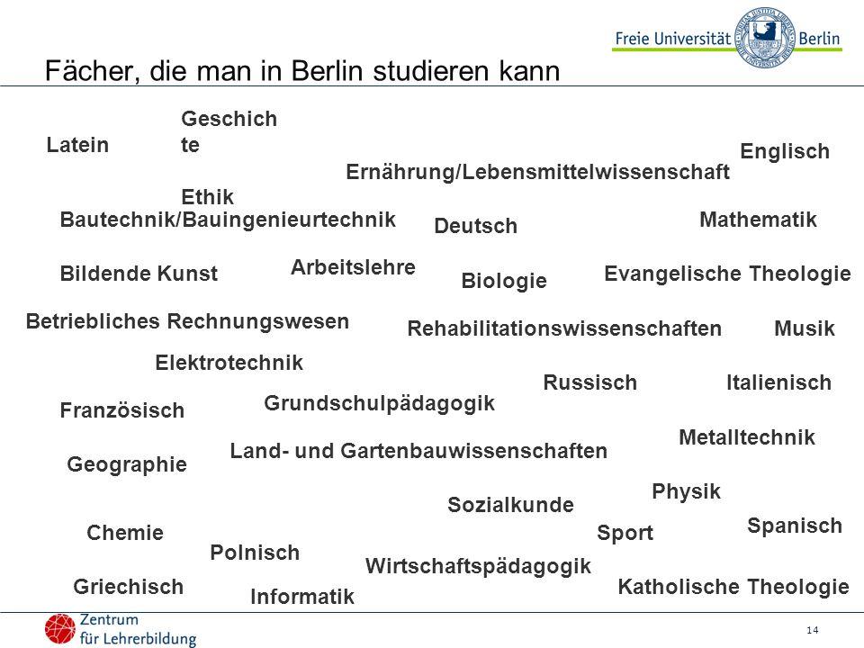 Fächer, die man in Berlin studieren kann