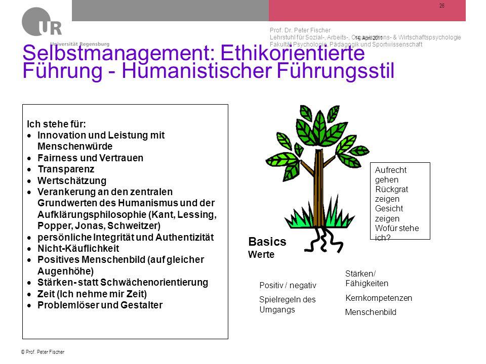 14. April 2011 Selbstmanagement: Ethikorientierte Führung - Humanistischer Führungsstil. Ich stehe für: