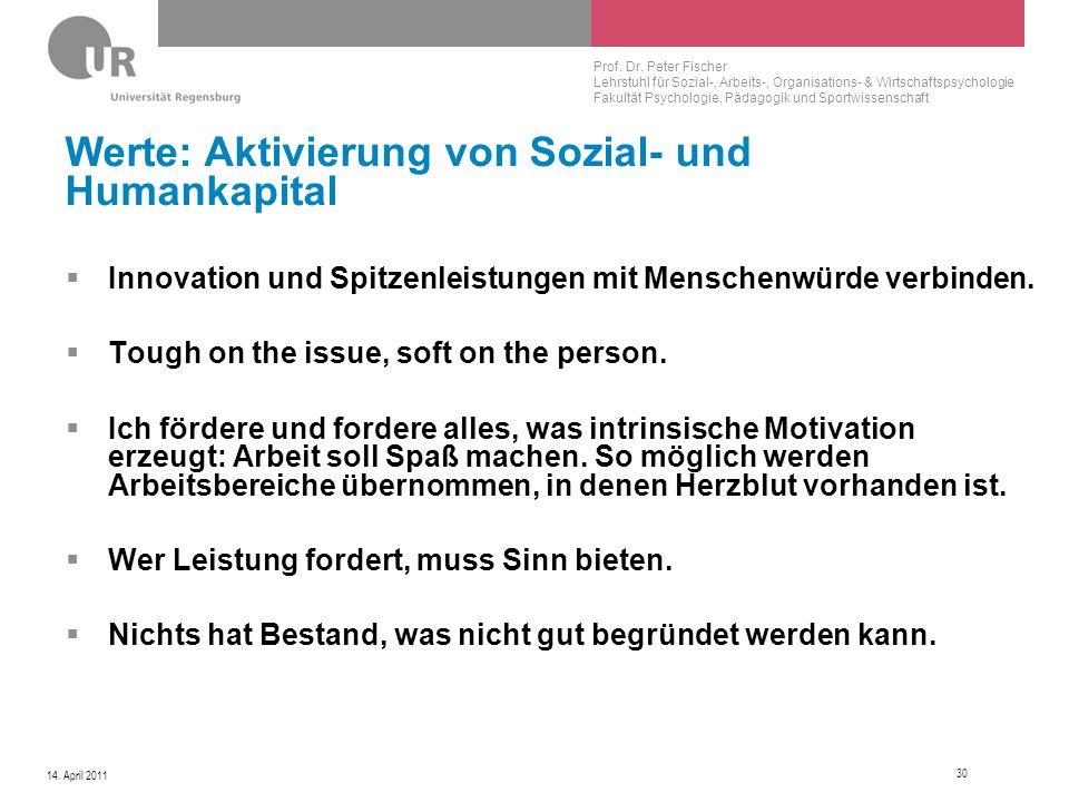 Werte: Aktivierung von Sozial- und Humankapital