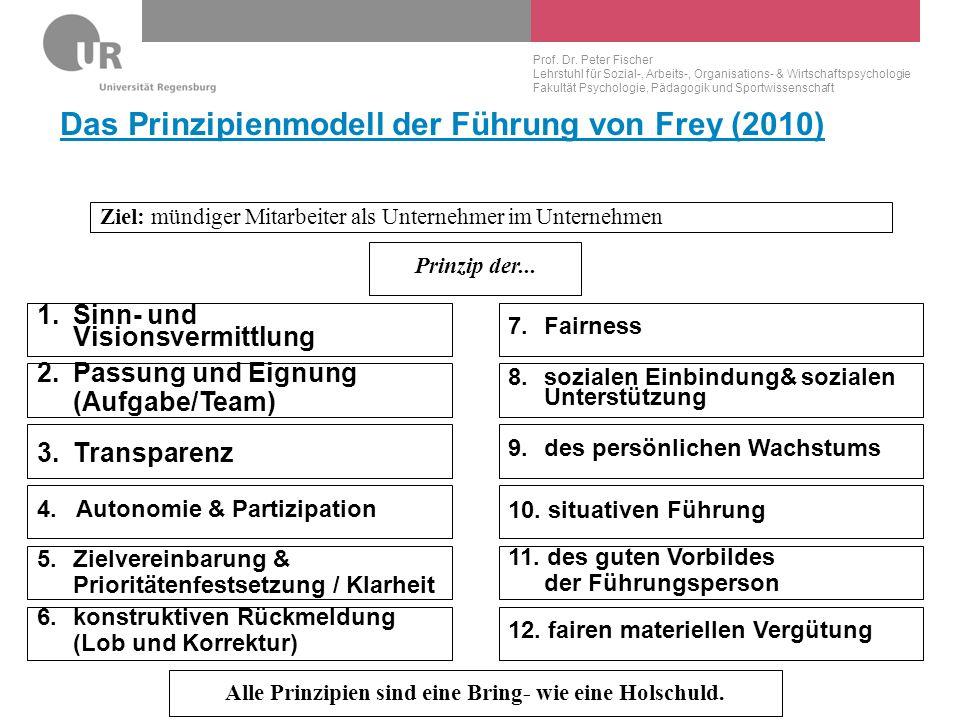 Das Prinzipienmodell der Führung von Frey (2010)