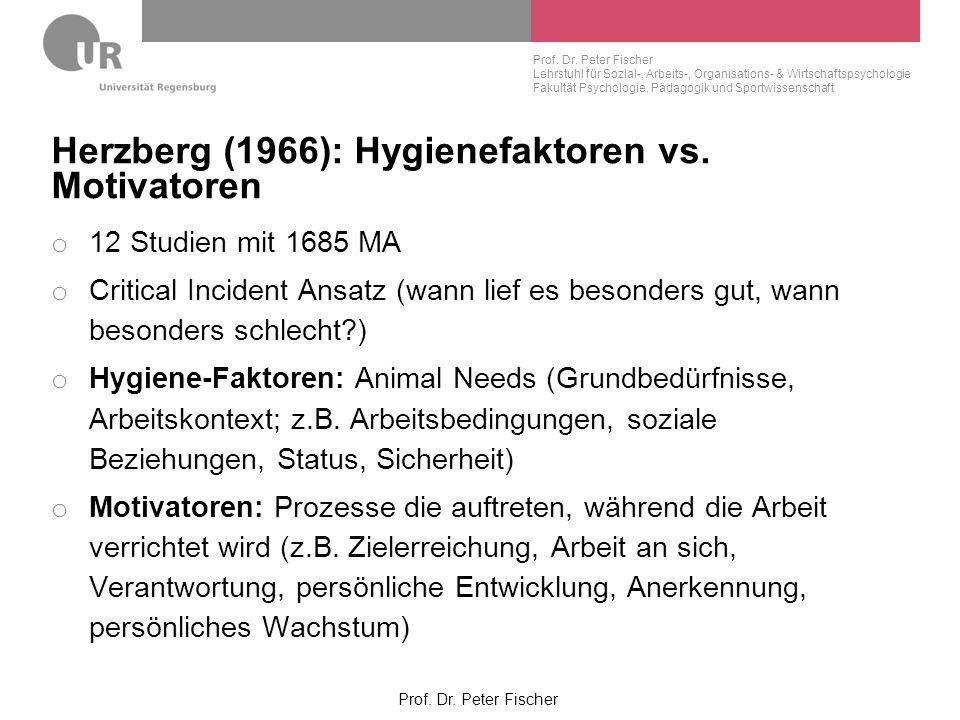 Herzberg (1966): Hygienefaktoren vs. Motivatoren