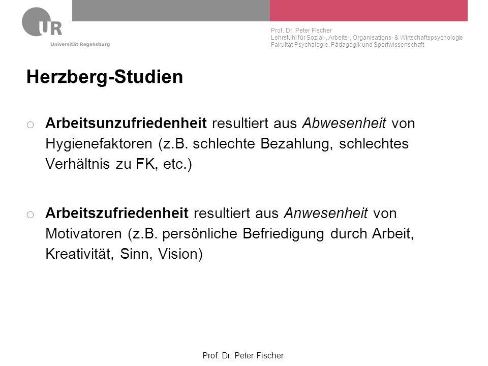 Herzberg-Studien