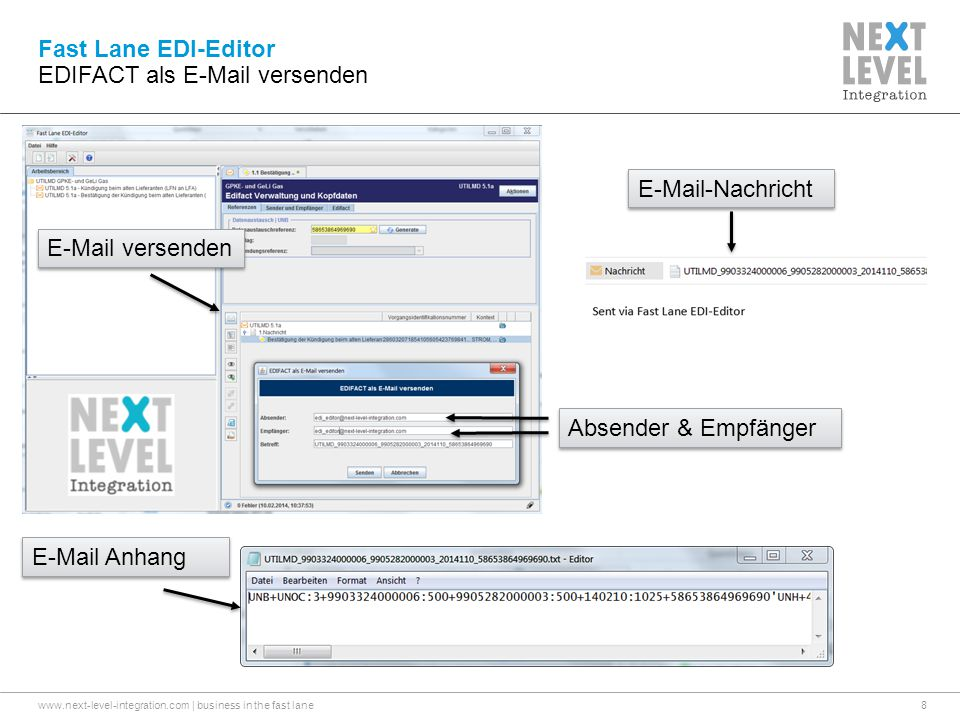 EDIFACT als E-Mail versenden