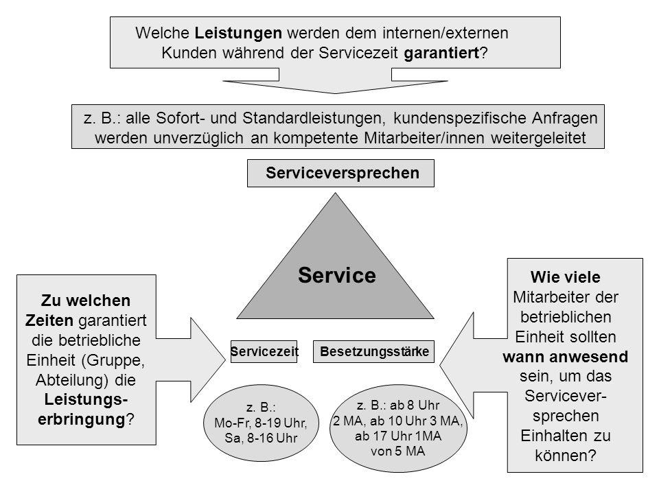 Service Welche Leistungen werden dem internen/externen
