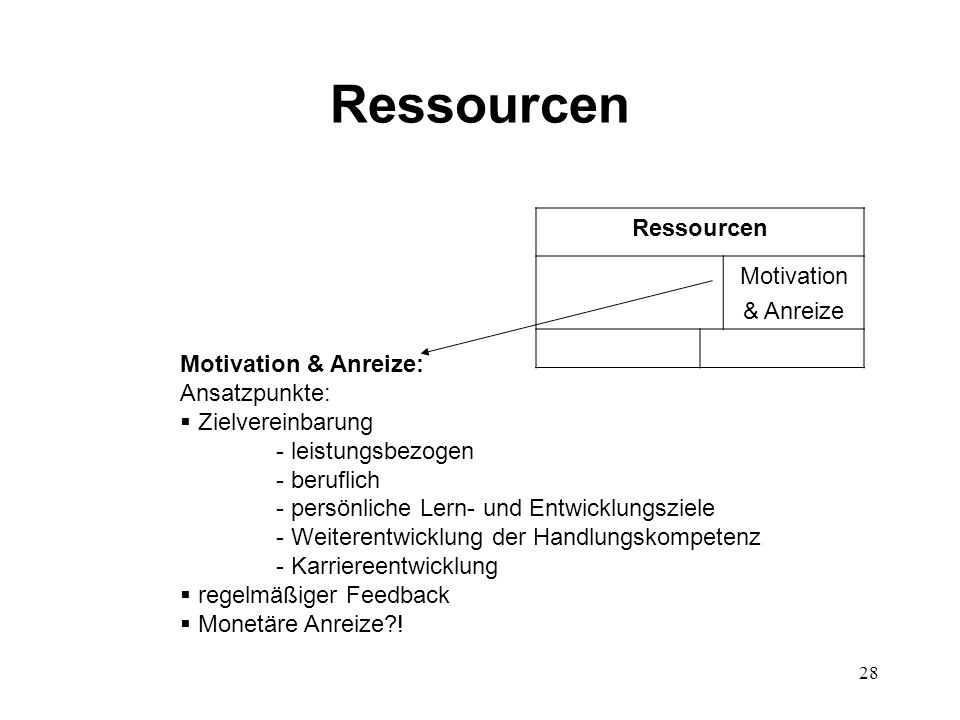 Ressourcen Ressourcen Motivation & Anreize Motivation & Anreize: