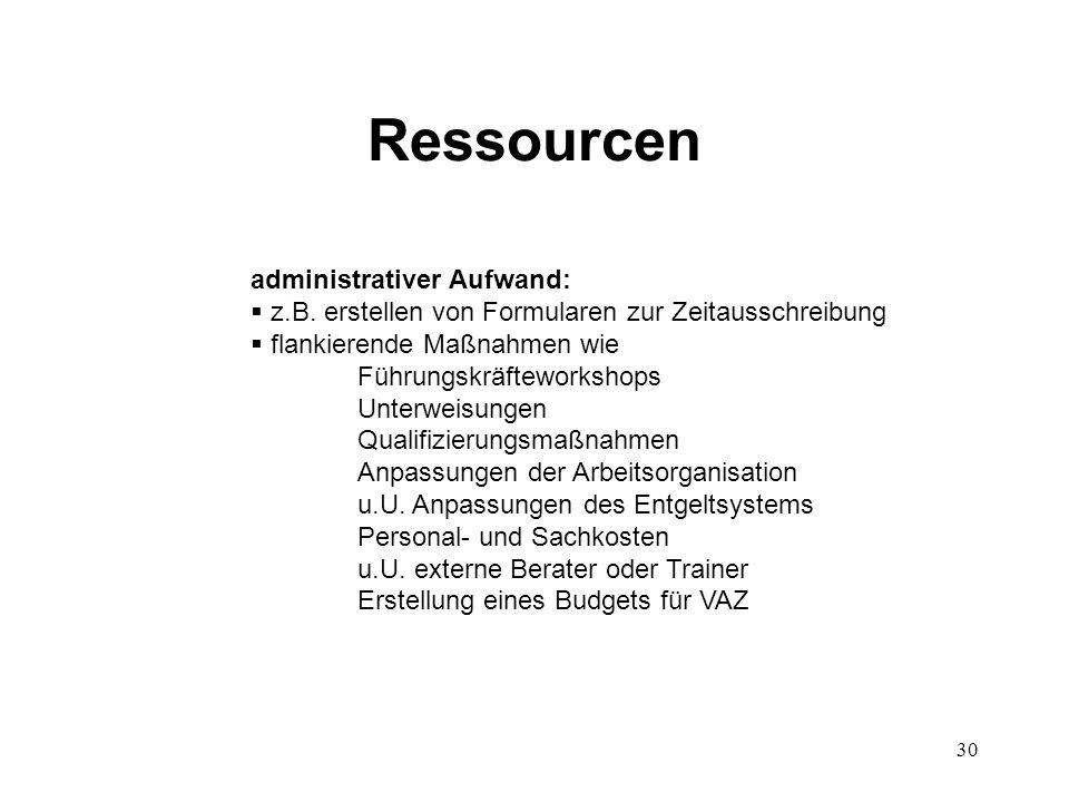 Ressourcen administrativer Aufwand: