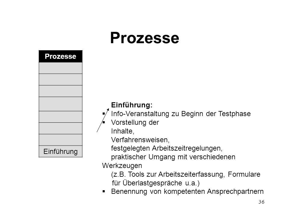 Prozesse Prozesse Einführung Einführung: