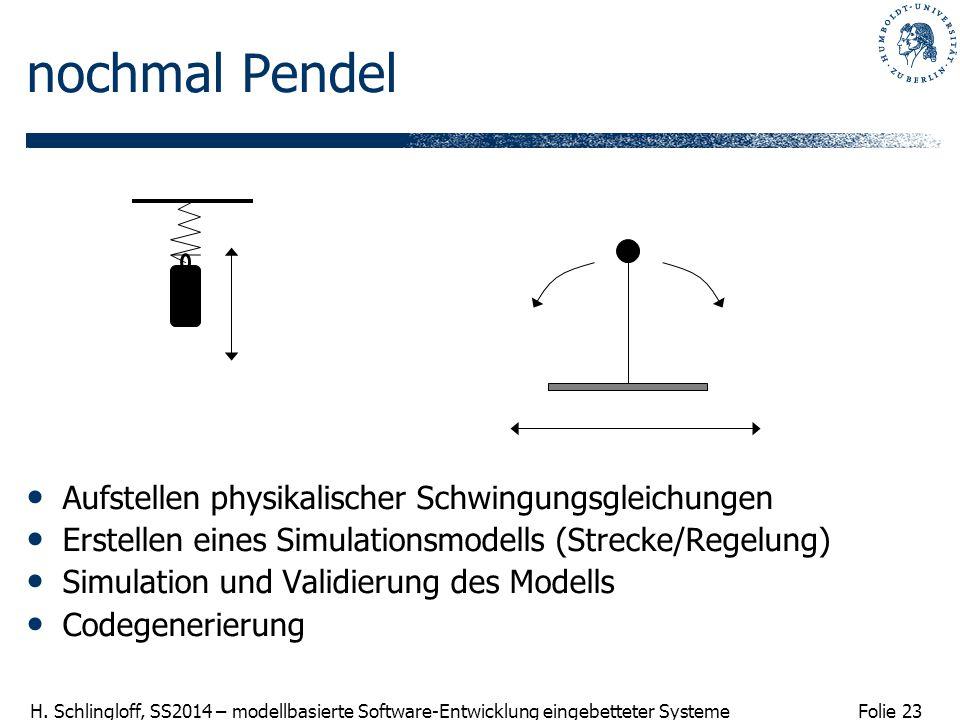 nochmal Pendel Aufstellen physikalischer Schwingungsgleichungen