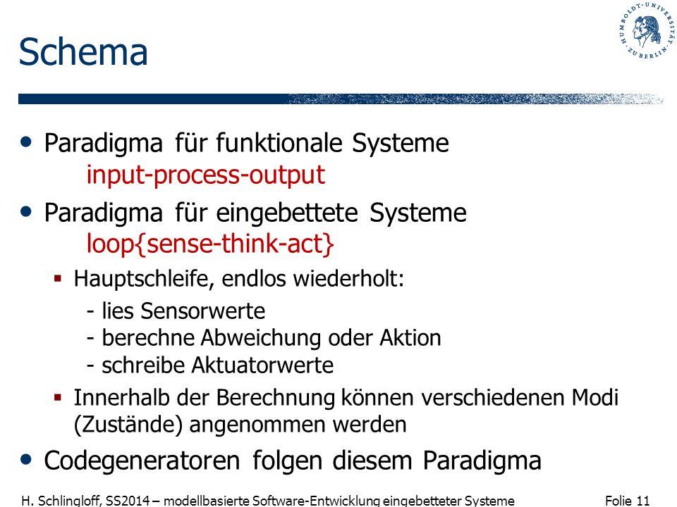 Schema Paradigma für funktionale Systeme input-process-output