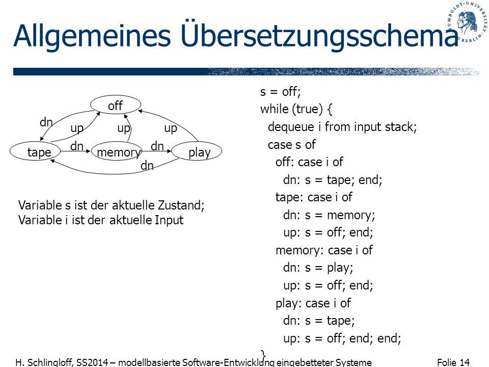 Allgemeines Übersetzungsschema