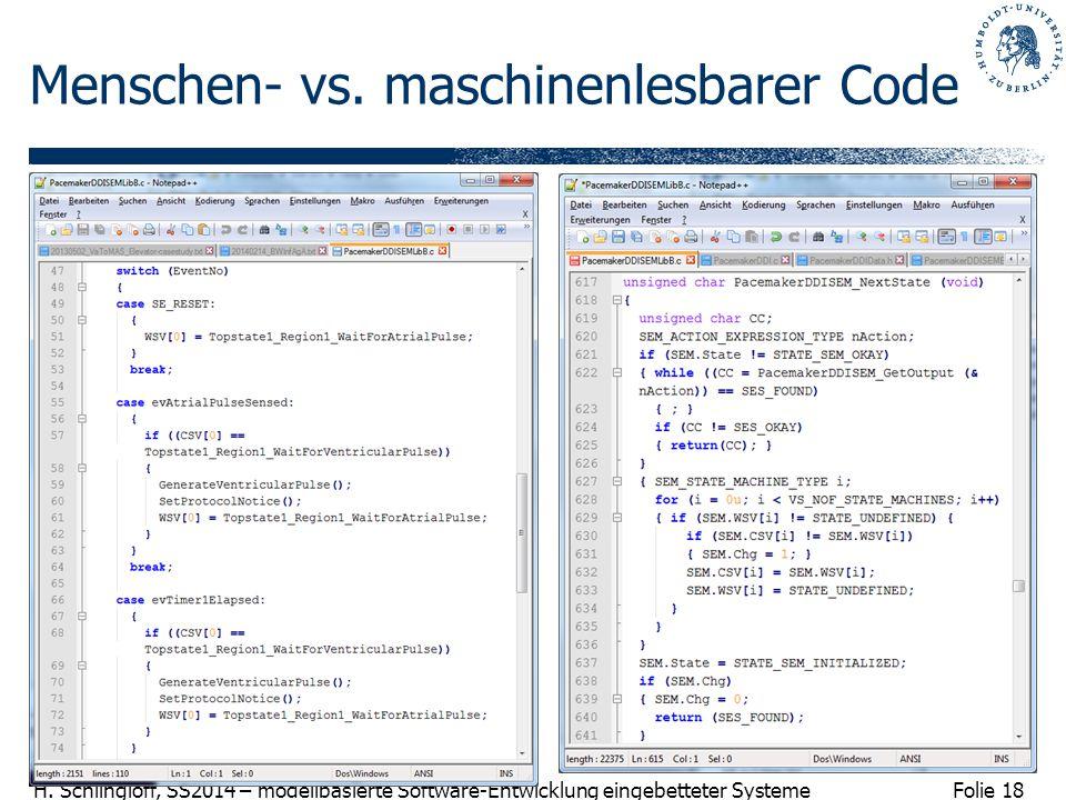 Menschen- vs. maschinenlesbarer Code