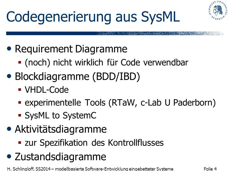 Codegenerierung aus SysML