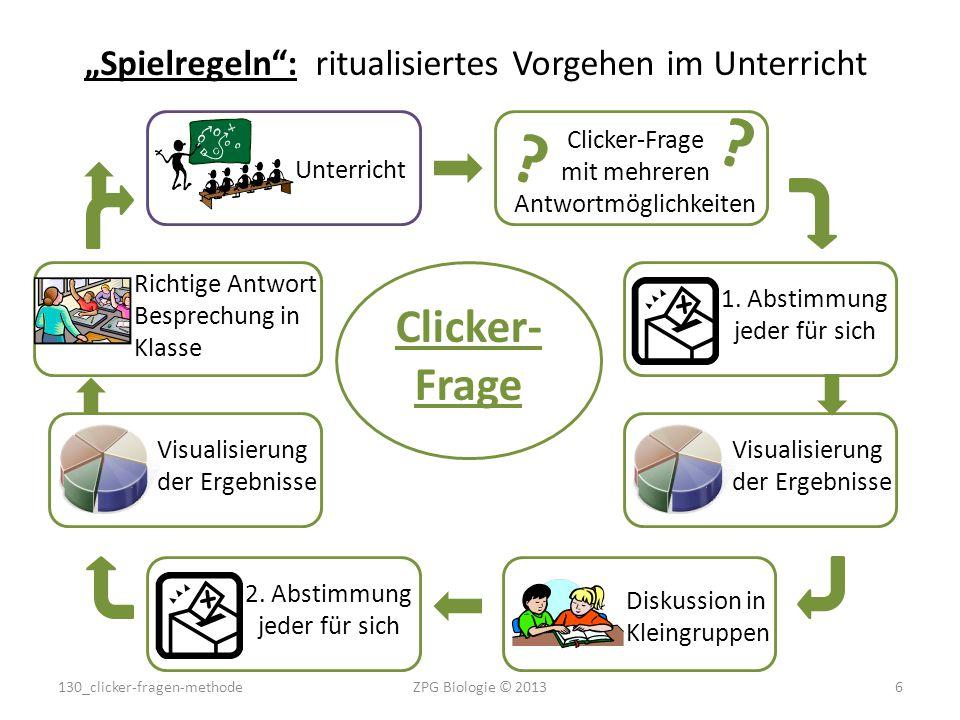 """Clicker- Frage """"Spielregeln : ritualisiertes Vorgehen im Unterricht"""