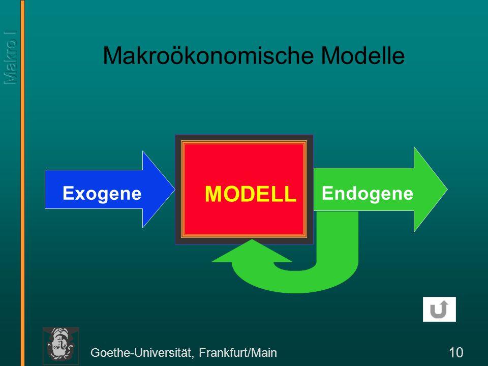 Makroökonomische Modelle
