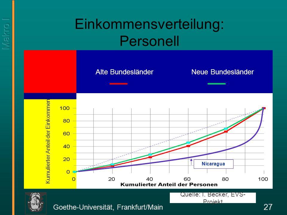 Einkommensverteilung: Personell
