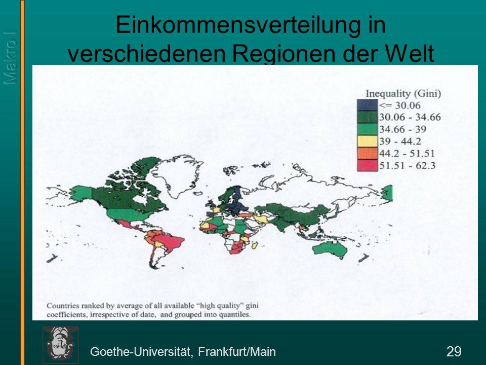 Einkommensverteilung in verschiedenen Regionen der Welt