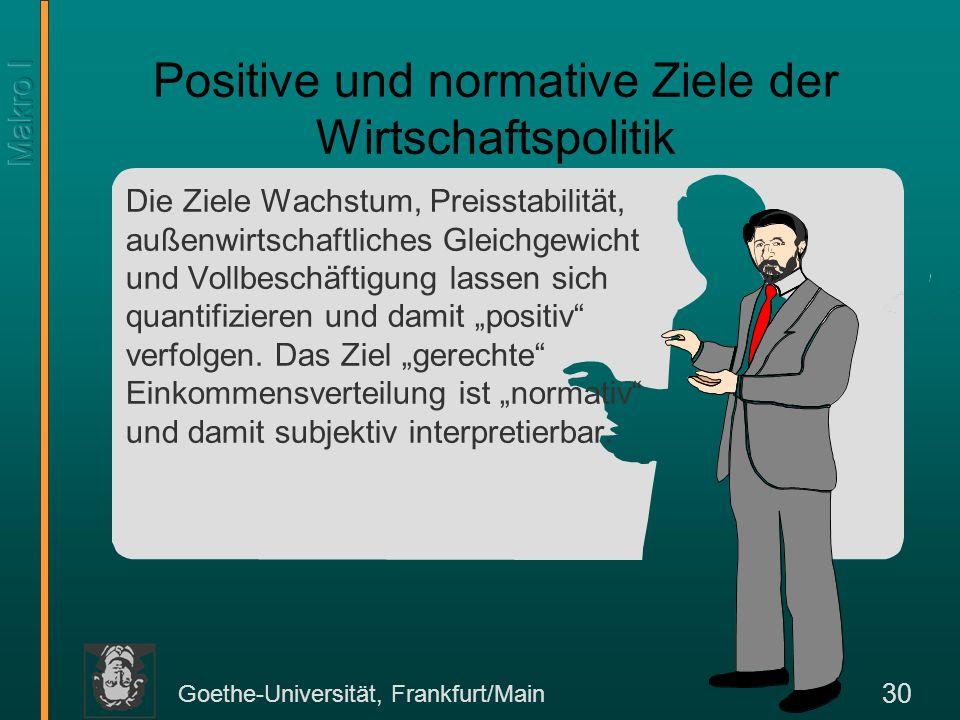 Positive und normative Ziele der Wirtschaftspolitik